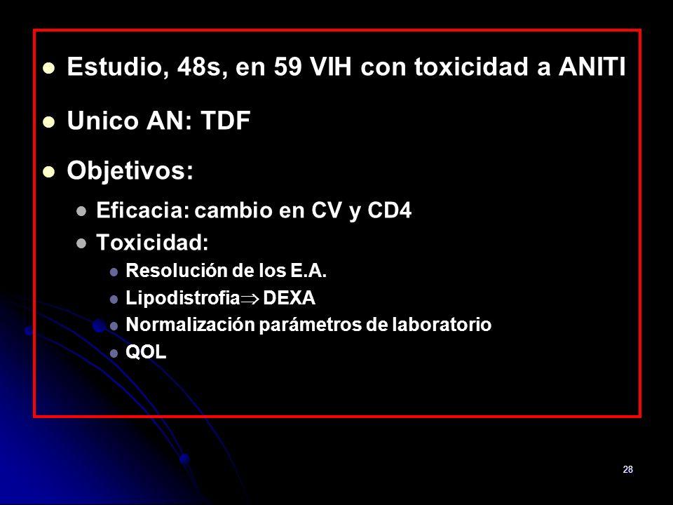 Estudio, 48s, en 59 VIH con toxicidad a ANITI Unico AN: TDF Objetivos: