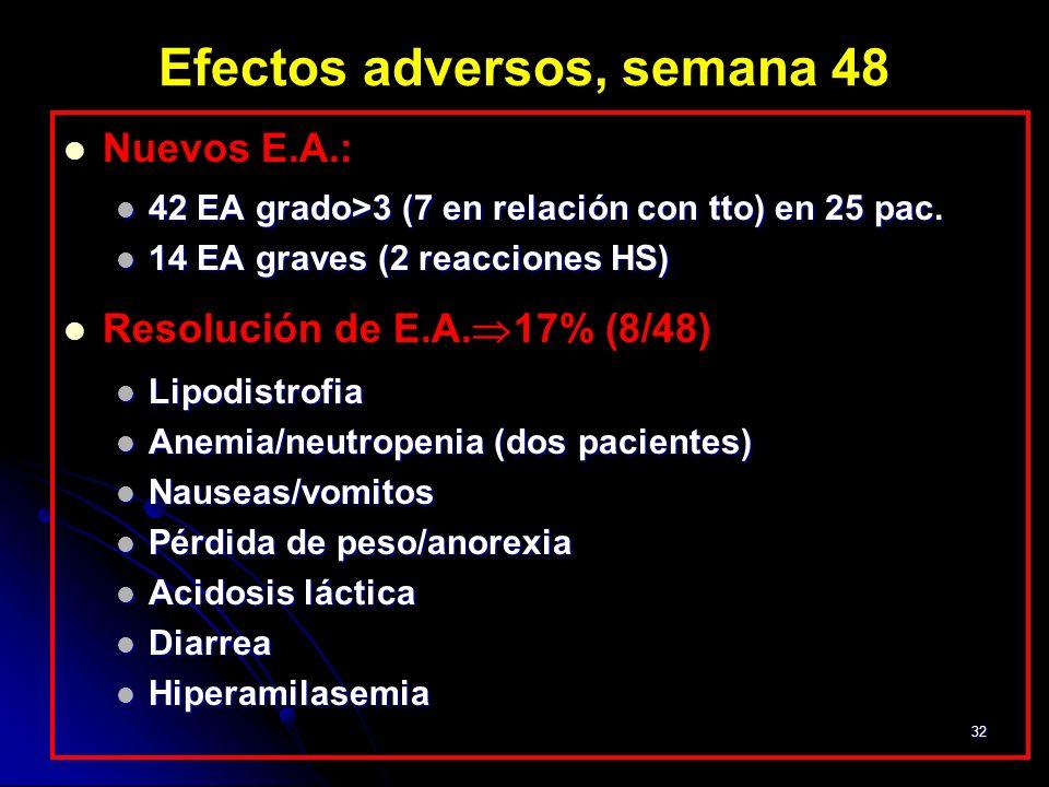 Efectos adversos, semana 48