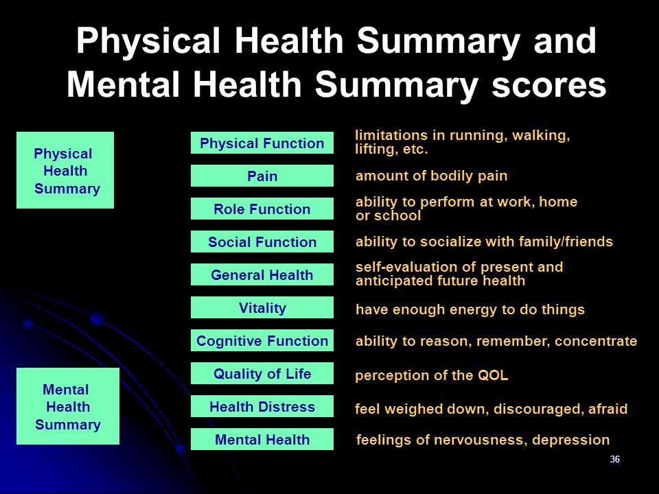 Physical Health Summary and Mental Health Summary scores