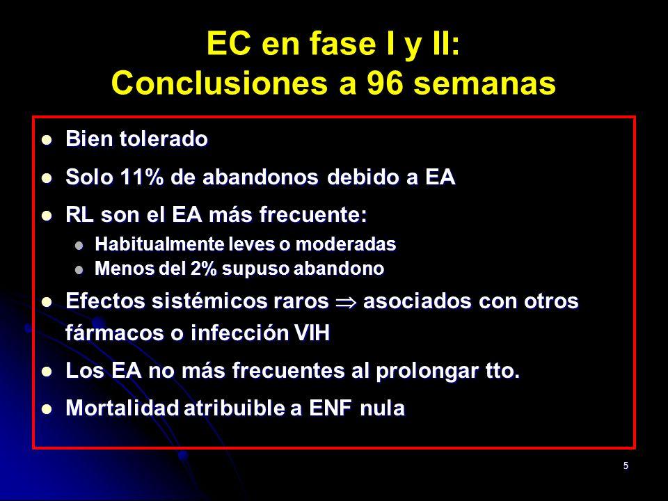 EC en fase I y II: Conclusiones a 96 semanas