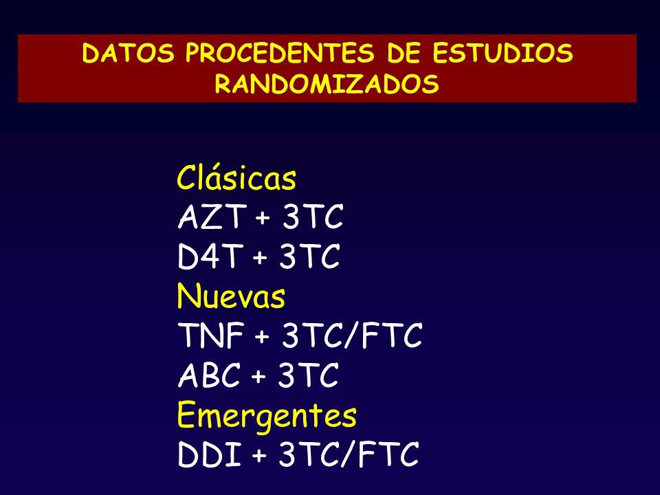 DATOS PROCEDENTES DE ESTUDIOS RANDOMIZADOS