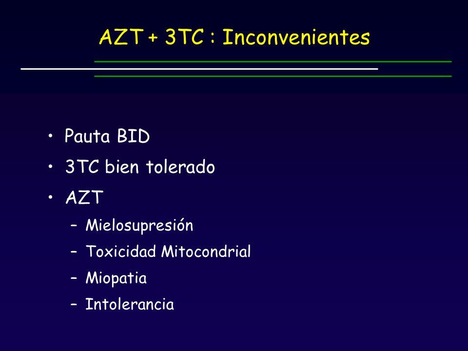 AZT + 3TC : Inconvenientes