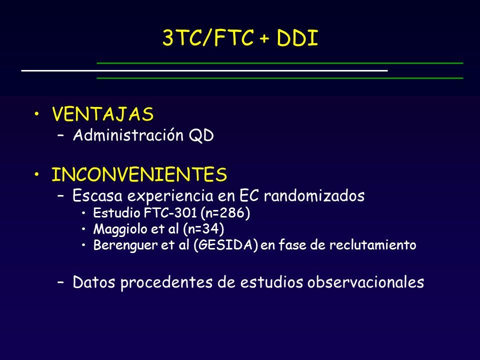 3TC/FTC + DDI VENTAJAS INCONVENIENTES Administración QD