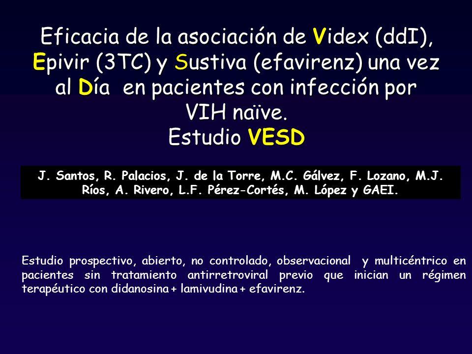 Eficacia de la asociación de Videx (ddI), Epivir (3TC) y Sustiva (efavirenz) una vez al Día en pacientes con infección por VIH naïve.