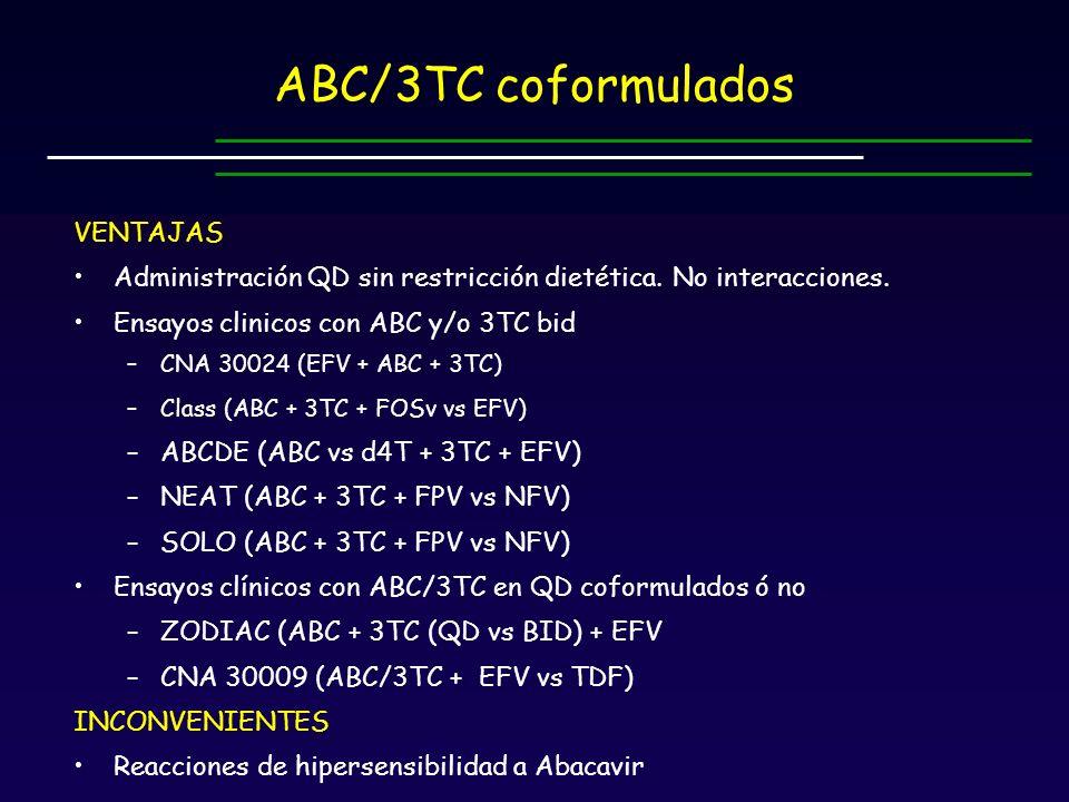 ABC/3TC coformulados VENTAJAS