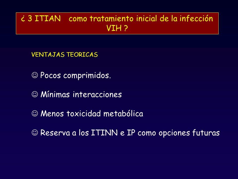 ¿ 3 ITIAN como tratamiento inicial de la infección VIH