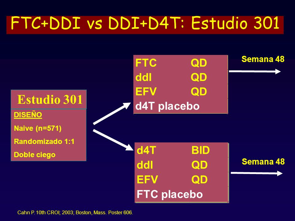 FTC+DDI vs DDI+D4T: Estudio 301