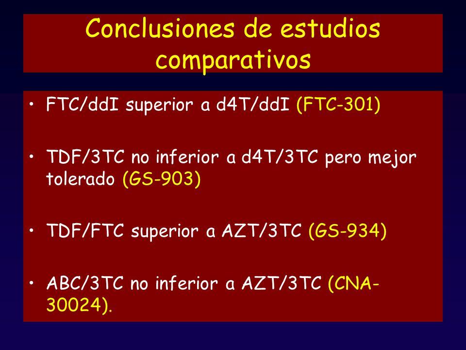 Conclusiones de estudios comparativos
