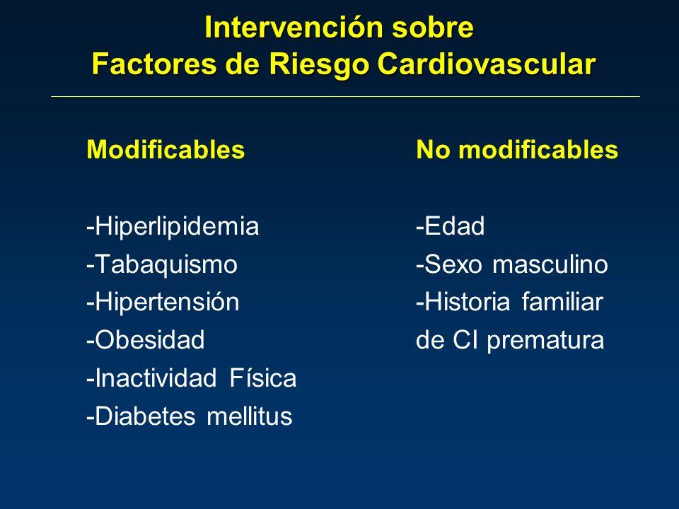 Intervención sobre Factores de Riesgo Cardiovascular