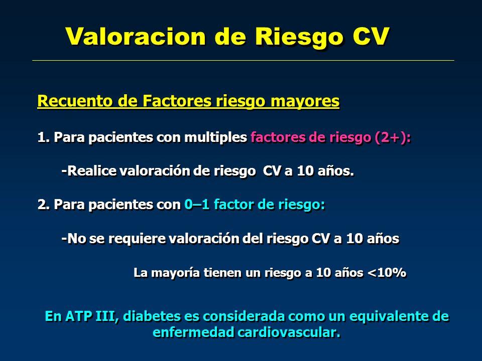 Valoracion de Riesgo CV