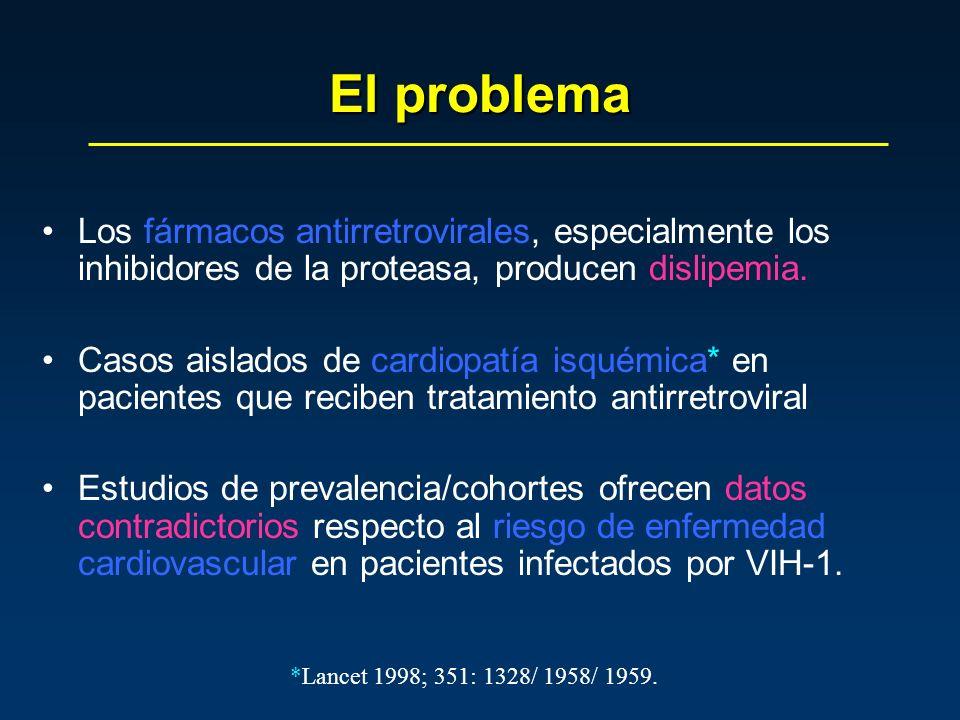 El problema Los fármacos antirretrovirales, especialmente los inhibidores de la proteasa, producen dislipemia.