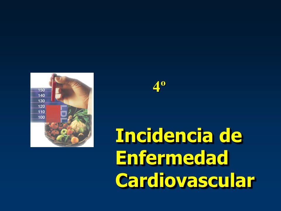 Incidencia de Enfermedad Cardiovascular