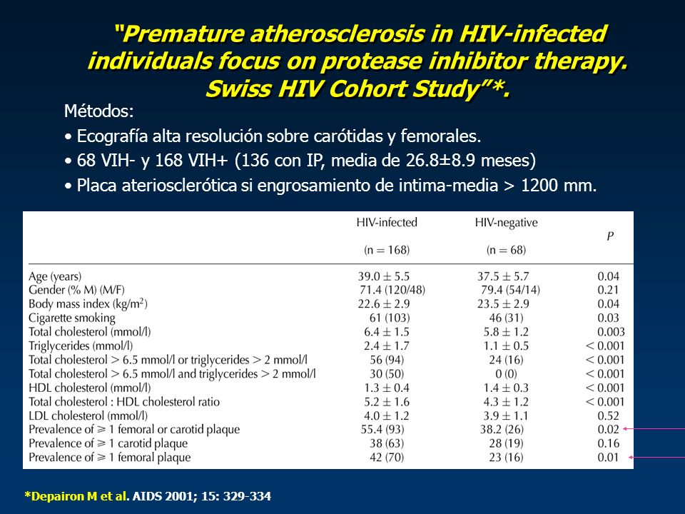 Premature atherosclerosis in HIV-infected individuals focus on protease inhibitor therapy. Swiss HIV Cohort Study *.