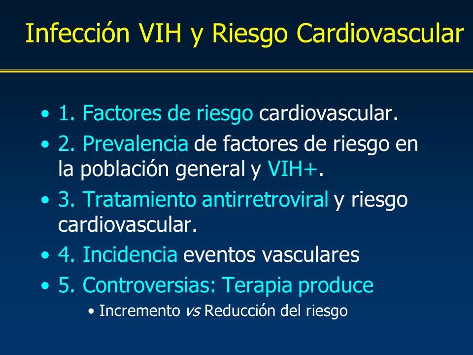 Infección VIH y Riesgo Cardiovascular