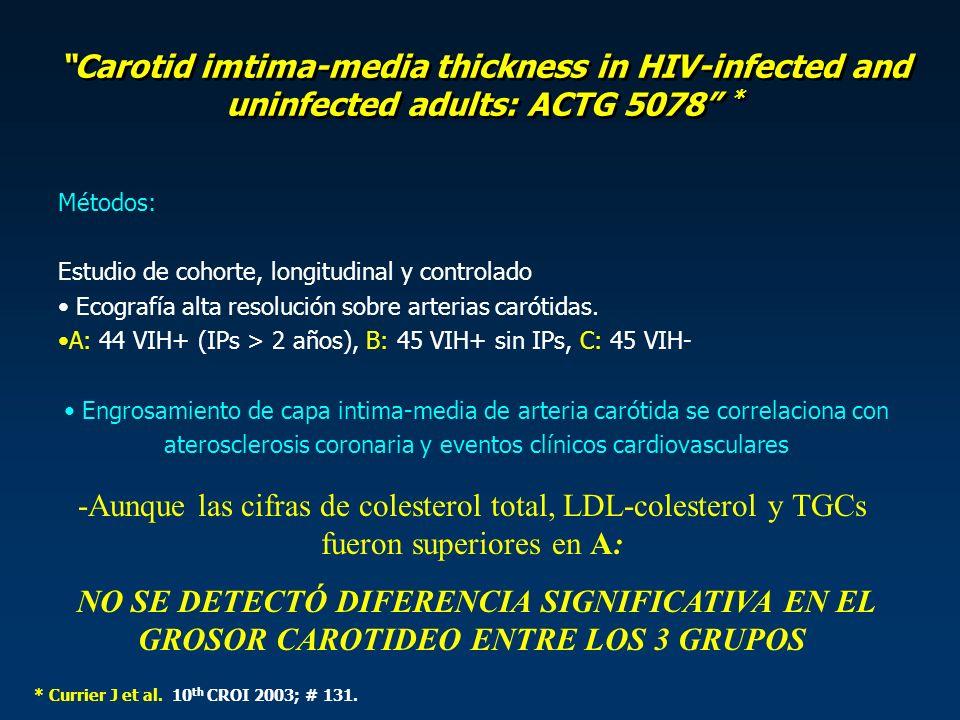aterosclerosis coronaria y eventos clínicos cardiovasculares