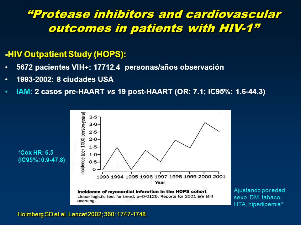 Protease inhibitors and cardiovascular outcomes in patients with HIV-1