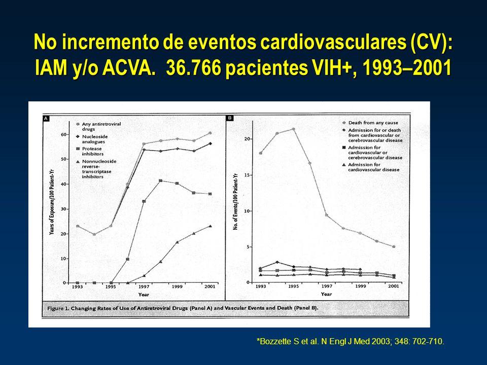 No incremento de eventos cardiovasculares (CV): IAM y/o ACVA. 36