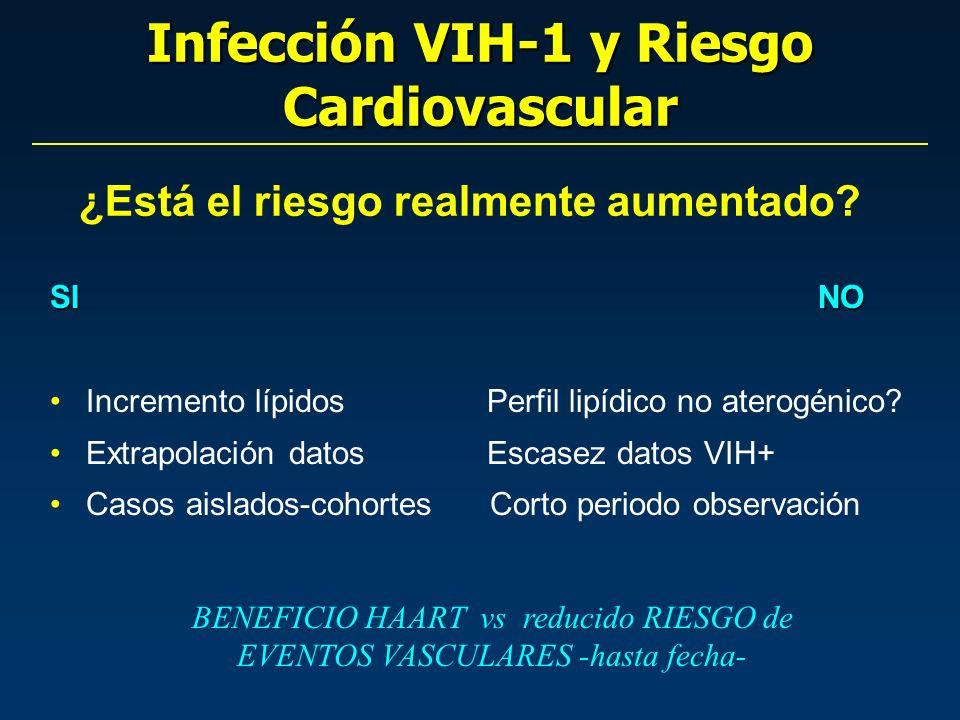Infección VIH-1 y Riesgo Cardiovascular