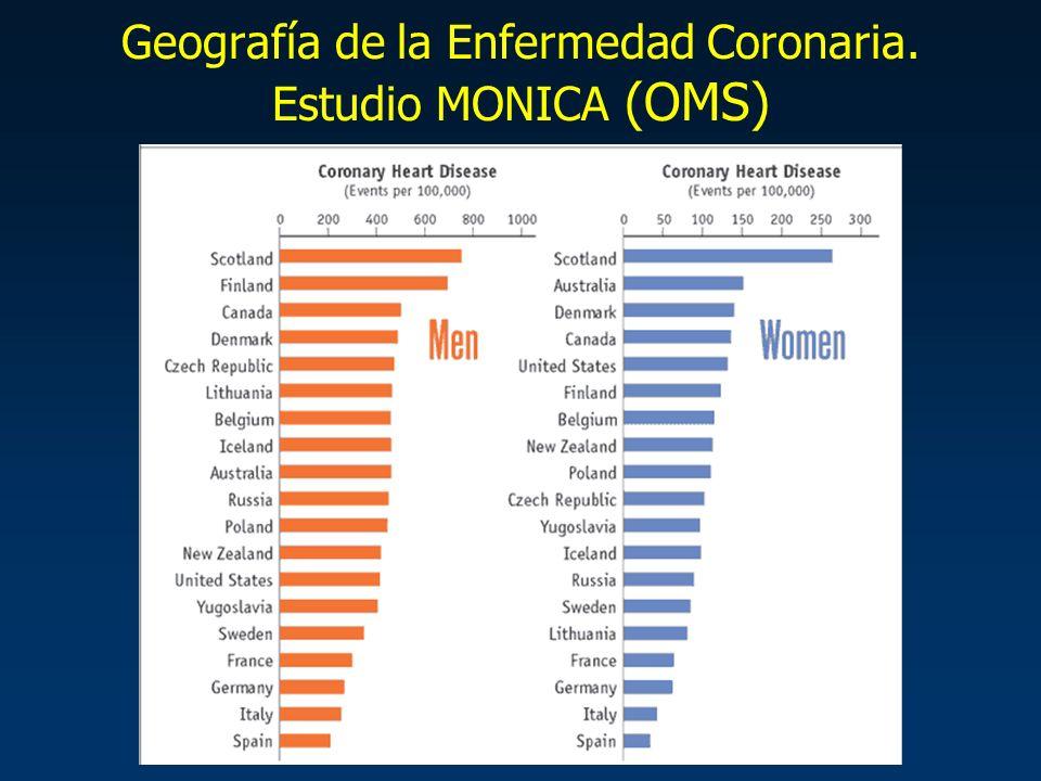 Geografía de la Enfermedad Coronaria. Estudio MONICA (OMS)