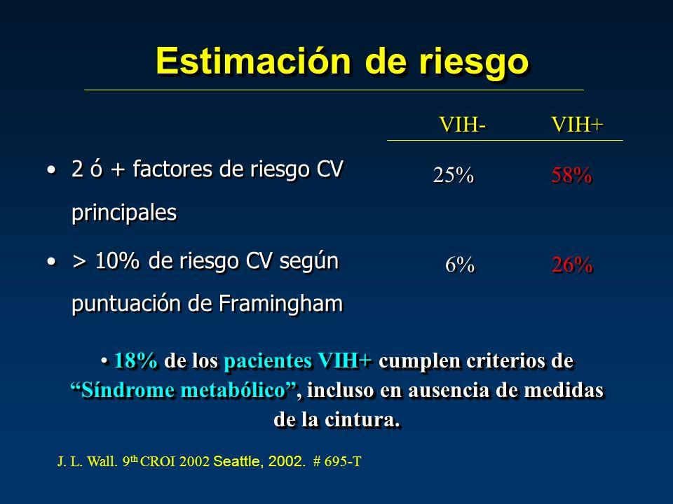 Estimación de riesgo VIH- VIH+ 2 ó + factores de riesgo CV principales