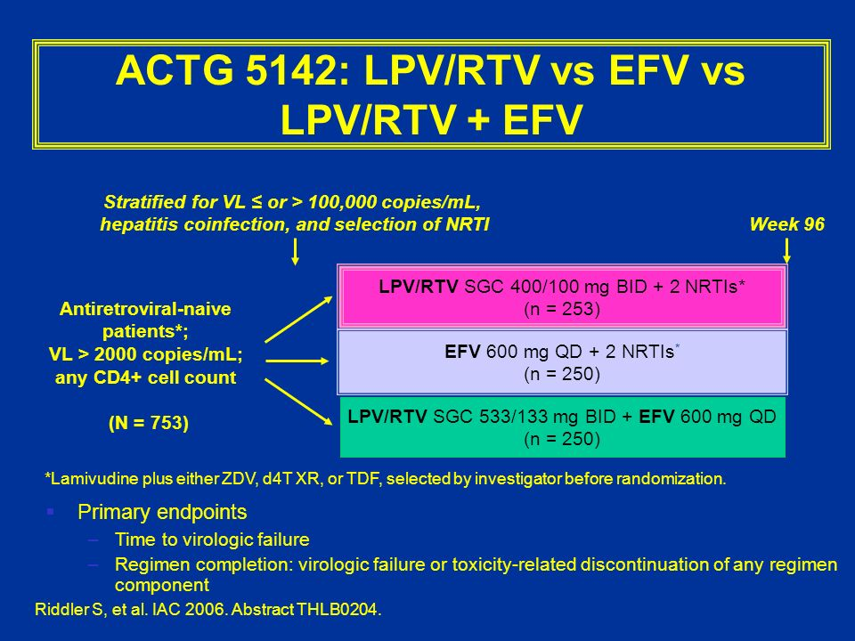 ACTG 5142: LPV/RTV vs EFV vs LPV/RTV + EFV