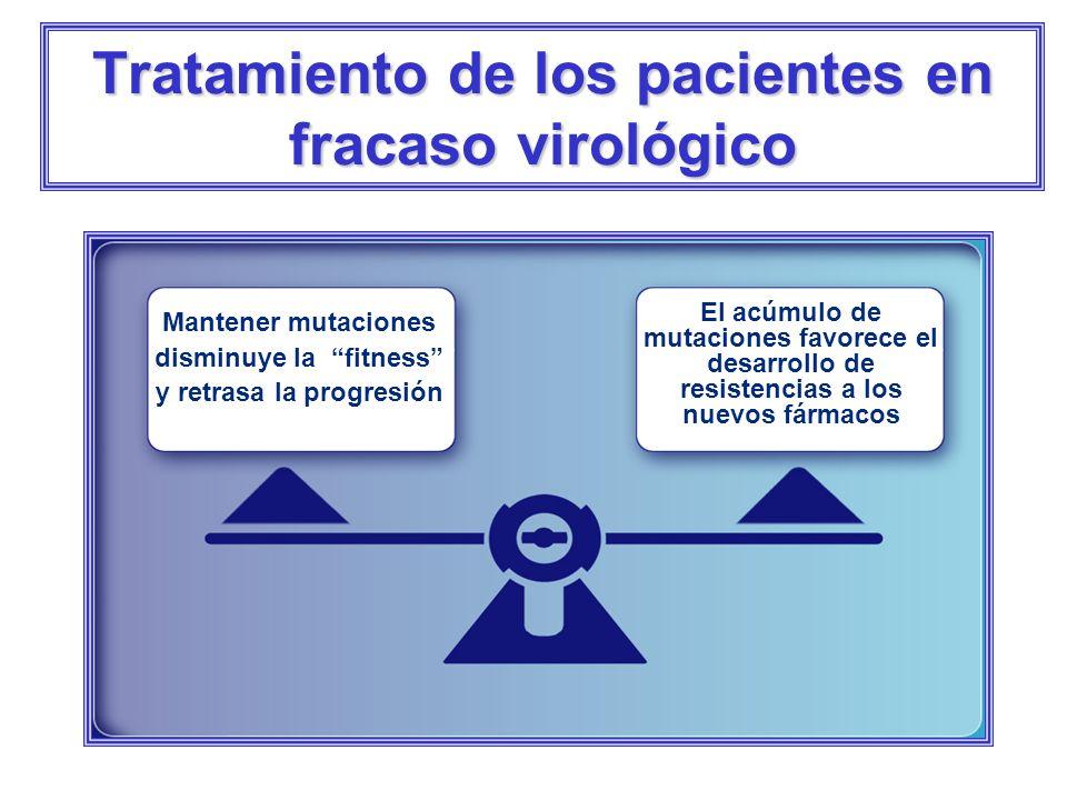 Tratamiento de los pacientes en fracaso virológico