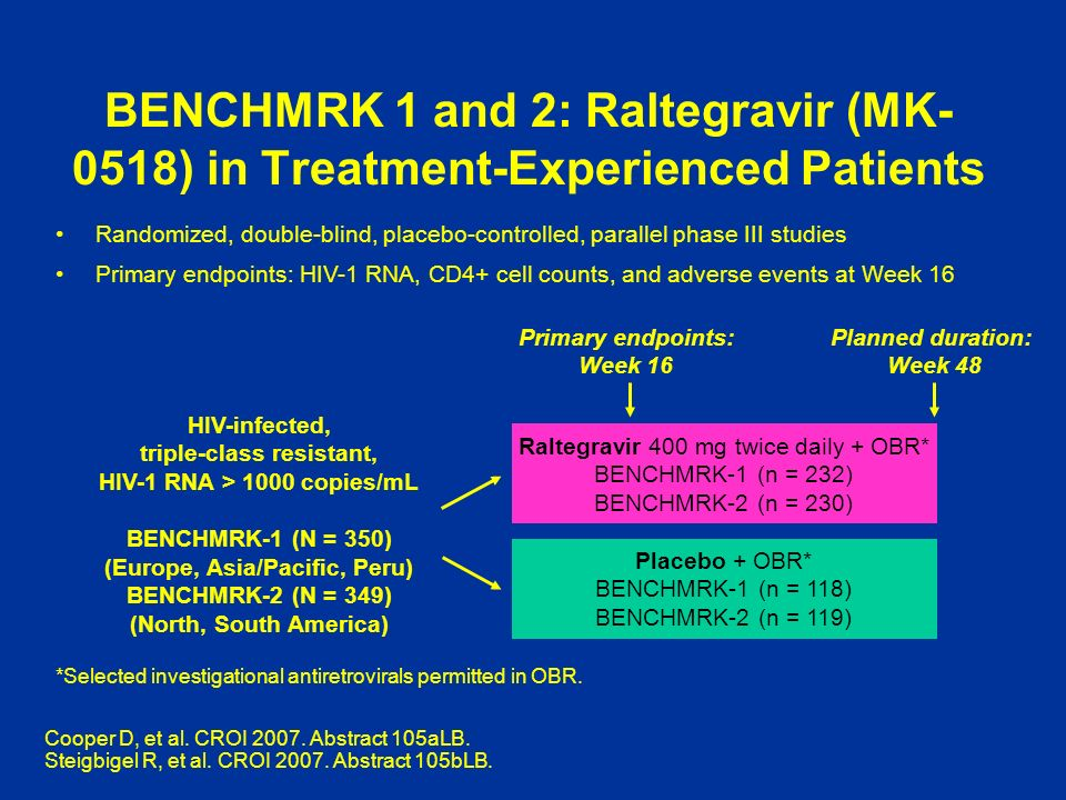 BENCHMRK 1 and 2: Raltegravir (MK-0518) in Treatment-Experienced Patients