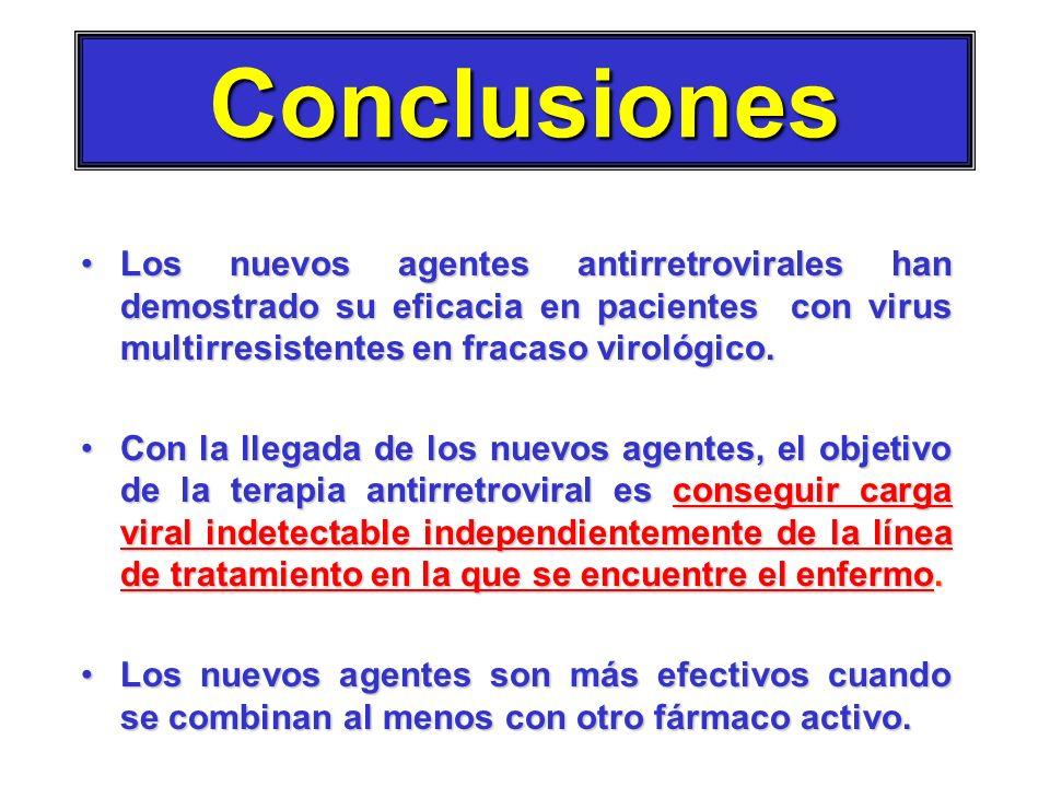 Conclusiones Los nuevos agentes antirretrovirales han demostrado su eficacia en pacientes con virus multirresistentes en fracaso virológico.