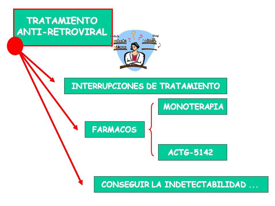 TRATAMIENTO ANTI-RETROVIRAL