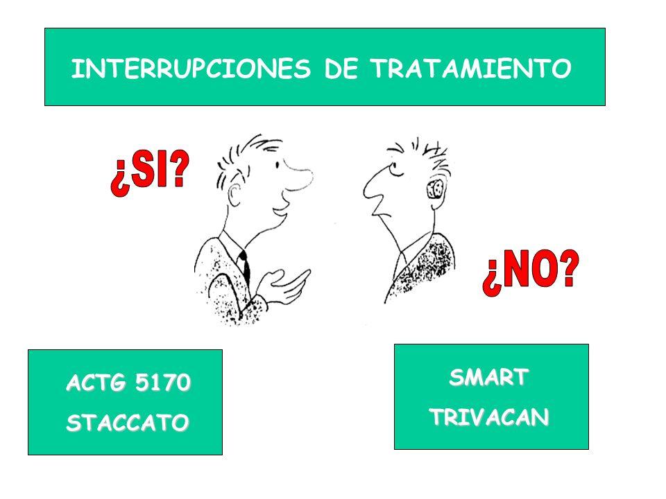 INTERRUPCIONES DE TRATAMIENTO