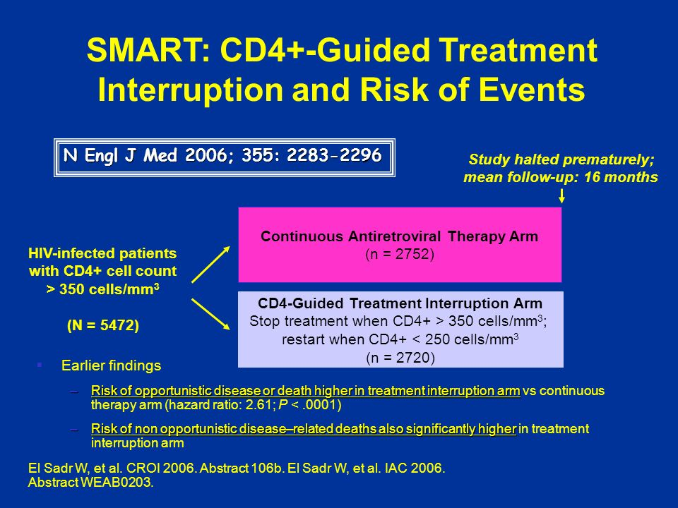 SMART: CD4+-Guided Treatment Interruption and Risk of Events