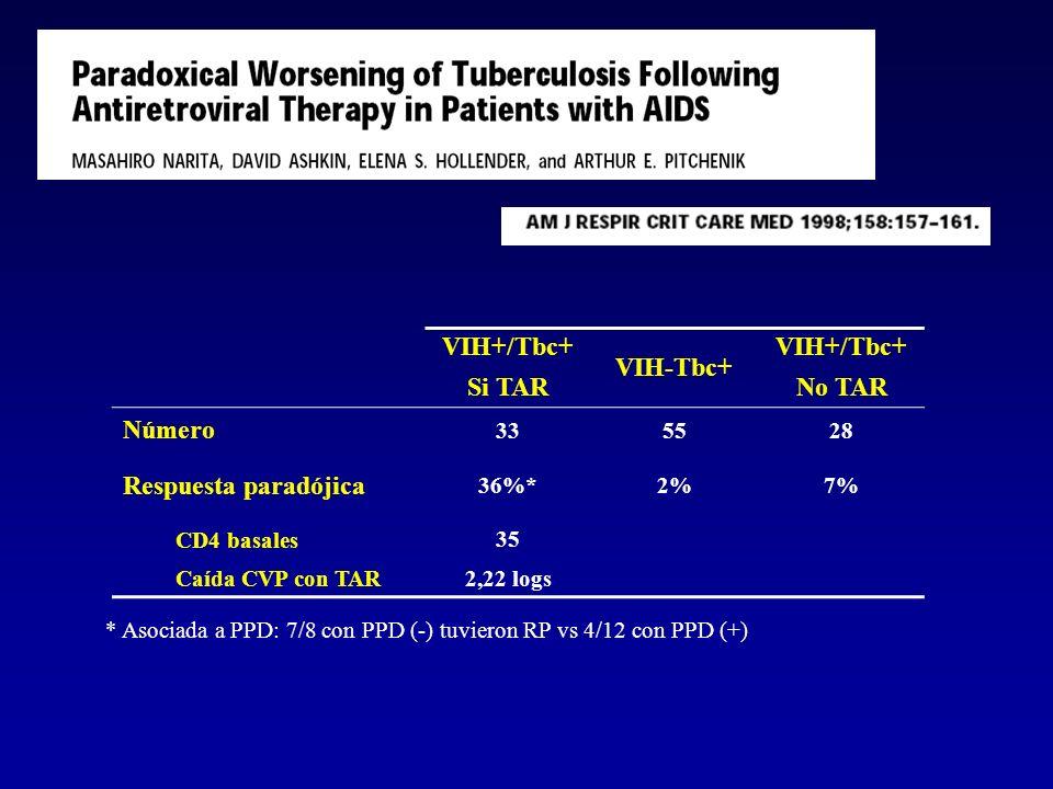 VIH+/Tbc+ Si TAR VIH-Tbc+ No TAR