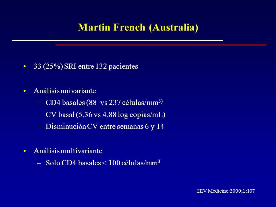 Martin French (Australia)