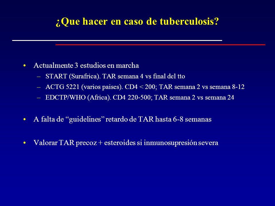¿Que hacer en caso de tuberculosis