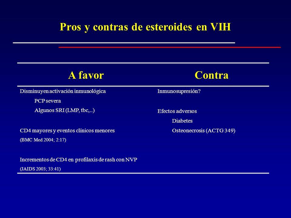 Pros y contras de esteroides en VIH
