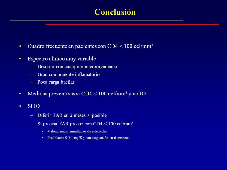 Conclusión Cuadro frecuente en pacientes con CD4 < 100 cel/mm3