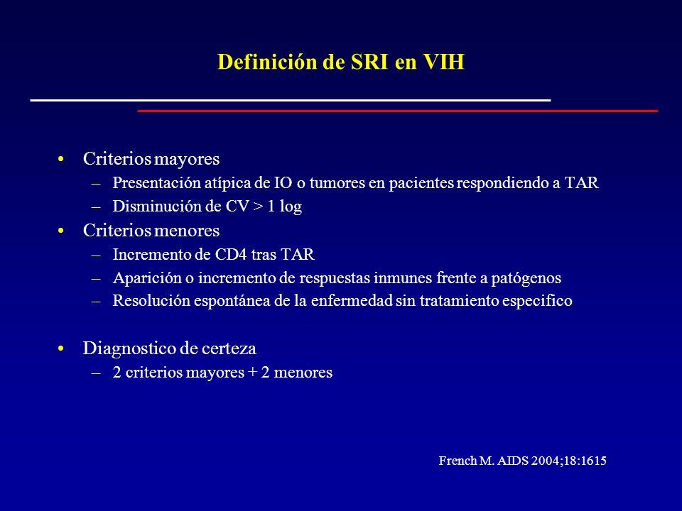 Definición de SRI en VIH