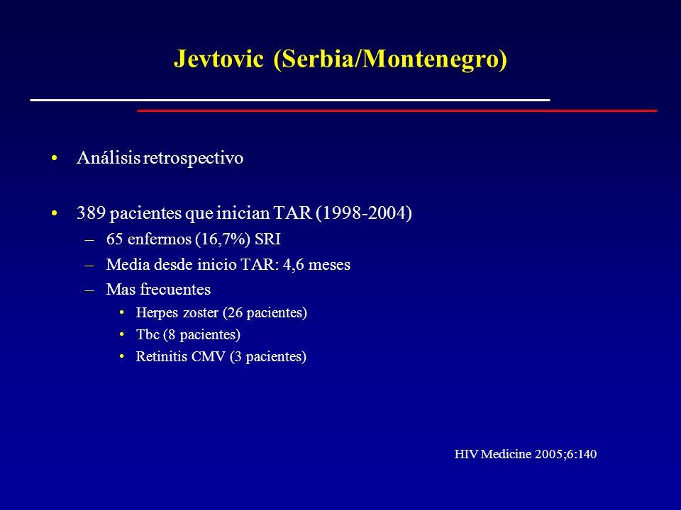Jevtovic (Serbia/Montenegro)
