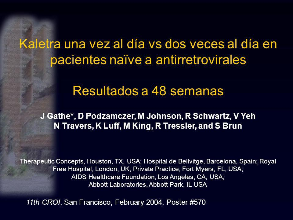Kaletra una vez al día vs dos veces al día en pacientes naïve a antirretrovirales Resultados a 48 semanas J Gathe*, D Podzamczer, M Johnson, R Schwartz, V Yeh N Travers, K Luff, M King, R Tressler, and S Brun Therapeutic Concepts, Houston, TX, USA; Hospital de Bellvitge, Barcelona, Spain; Royal Free Hospital, London, UK; Private Practice, Fort Myers, FL, USA; AIDS Healthcare Foundation, Los Angeles, CA, USA; Abbott Laboratories, Abbott Park, IL USA
