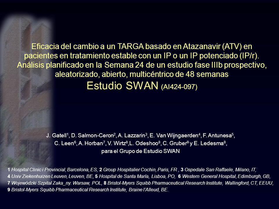 Eficacia del cambio a un TARGA basado en Atazanavir (ATV) en pacientes en tratamiento estable con un IP o un IP potenciado (IP/r). Análisis planificado en la Semana 24 de un estudio fase IIIb prospectivo, aleatorizado, abierto, multicéntrico de 48 semanas