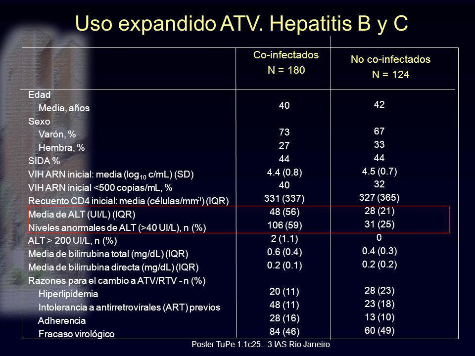 Uso expandido ATV. Hepatitis B y C