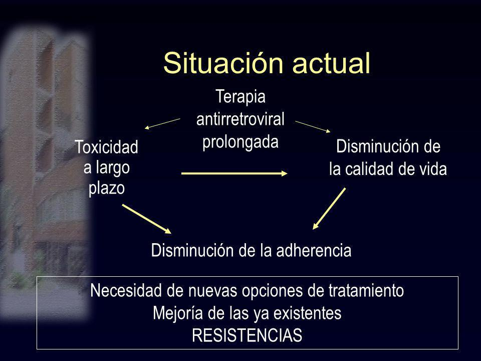 Situación actual Terapia antirretroviral prolongada
