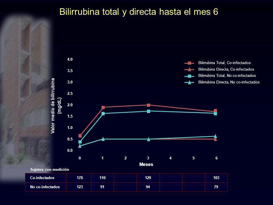 Valor medio de bilirrubina