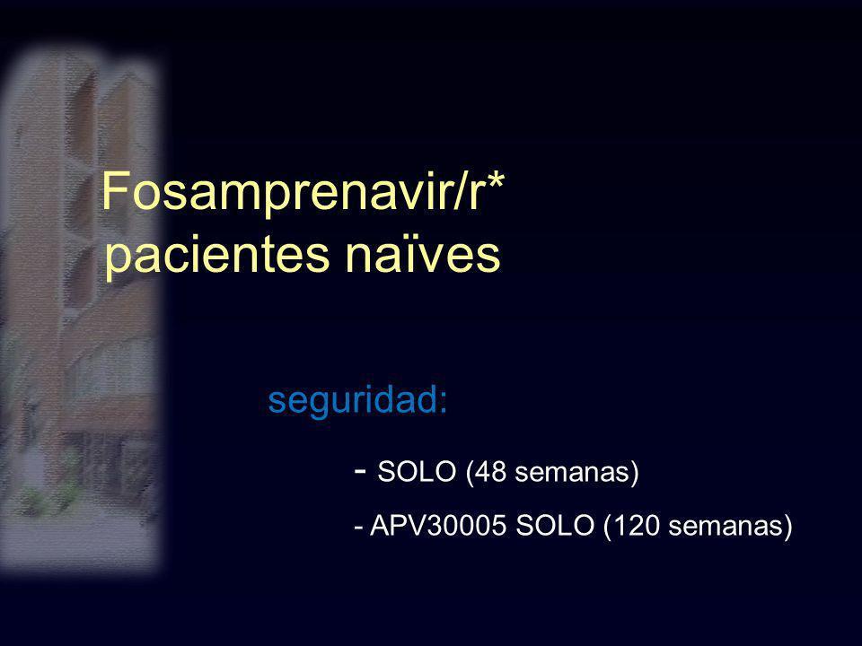 Fosamprenavir/r* pacientes naïves