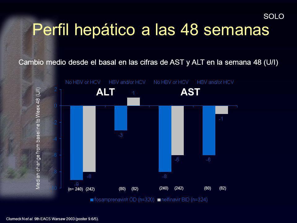 Perfil hepático a las 48 semanas