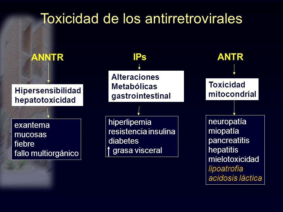 Toxicidad de los antirretrovirales