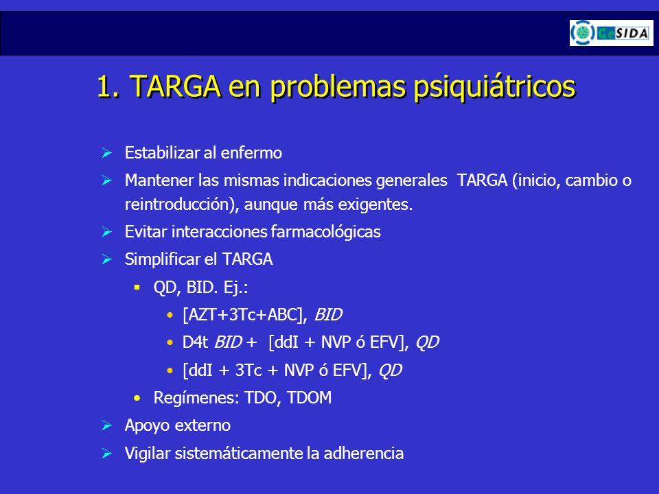 1. TARGA en problemas psiquiátricos