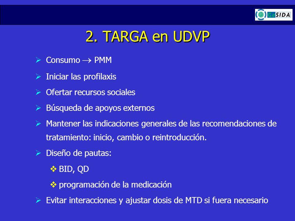 2. TARGA en UDVP Consumo  PMM Iniciar las profilaxis