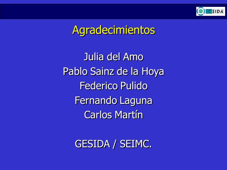 Agradecimientos Julia del Amo Pablo Sainz de la Hoya Federico Pulido
