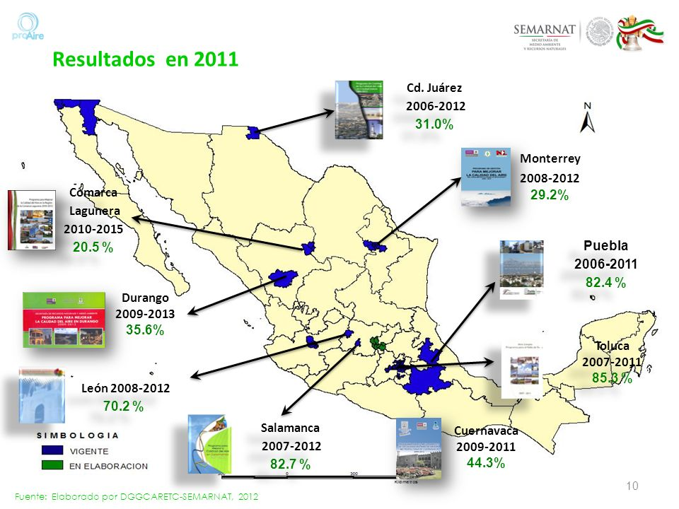 Resultados en 2011 Cd. Juárez 2006-2012 31.0% Monterrey 2008-2012